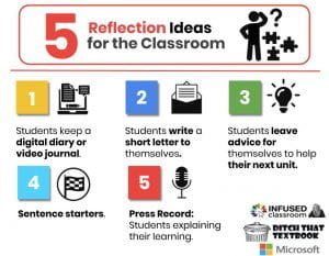 image 5 Reflection Ideas for the Classroom